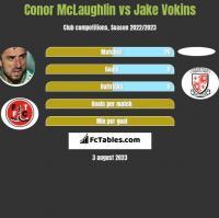 Conor McLaughlin vs Jake Vokins h2h player stats