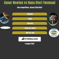 Conor Newton vs Nana Ofori-Twumasi h2h player stats