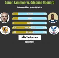 Conor Sammon vs Odsonne Edouard h2h player stats