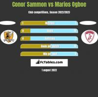 Conor Sammon vs Marios Ogboe h2h player stats