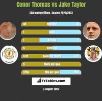 Conor Thomas vs Jake Taylor h2h player stats