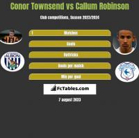 Conor Townsend vs Callum Robinson h2h player stats