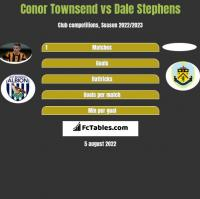 Conor Townsend vs Dale Stephens h2h player stats