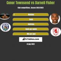 Conor Townsend vs Darnell Fisher h2h player stats