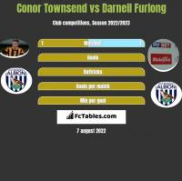 Conor Townsend vs Darnell Furlong h2h player stats