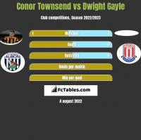 Conor Townsend vs Dwight Gayle h2h player stats