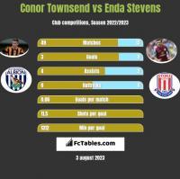 Conor Townsend vs Enda Stevens h2h player stats