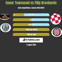 Conor Townsend vs Filip Krovinovic h2h player stats
