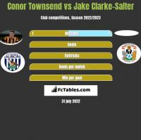 Conor Townsend vs Jake Clarke-Salter h2h player stats