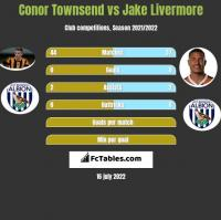 Conor Townsend vs Jake Livermore h2h player stats