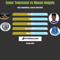 Conor Townsend vs Mason Holgate h2h player stats