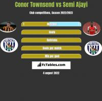 Conor Townsend vs Semi Ajayi h2h player stats