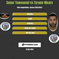 Conor Townsend vs Tyrone Mears h2h player stats