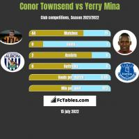Conor Townsend vs Yerry Mina h2h player stats