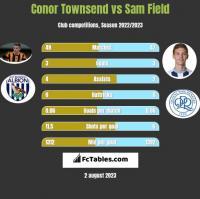 Conor Townsend vs Sam Field h2h player stats