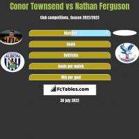 Conor Townsend vs Nathan Ferguson h2h player stats