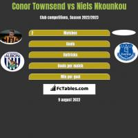 Conor Townsend vs Niels Nkounkou h2h player stats