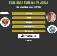 Constantin Budescu vs Jonas h2h player stats