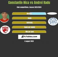 Constantin Nica vs Andrei Radu h2h player stats