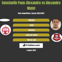 Constantin Paun-Alexandru vs Alexandru Matel h2h player stats