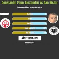 Constantin Paun-Alexandru vs Dan Nistor h2h player stats