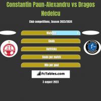 Constantin Paun-Alexandru vs Dragos Nedelcu h2h player stats