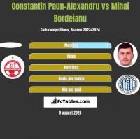 Constantin Paun-Alexandru vs Mihai Bordeianu h2h player stats