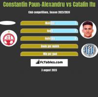 Constantin Paun-Alexandru vs Catalin Itu h2h player stats