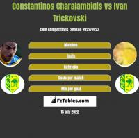 Constantinos Charalambidis vs Ivan Trickovski h2h player stats
