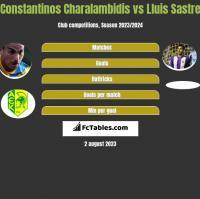 Constantinos Charalambidis vs Lluis Sastre h2h player stats