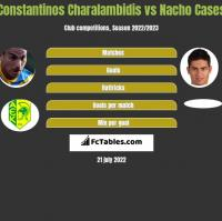 Constantinos Charalambidis vs Nacho Cases h2h player stats