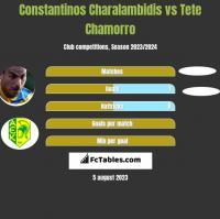 Constantinos Charalambidis vs Tete Chamorro h2h player stats
