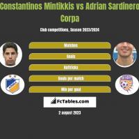 Constantinos Mintikkis vs Adrian Sardinero Corpa h2h player stats