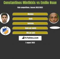 Constantinos Mintikkis vs Emilio Nsue h2h player stats