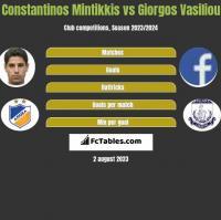 Constantinos Mintikkis vs Giorgos Vasiliou h2h player stats