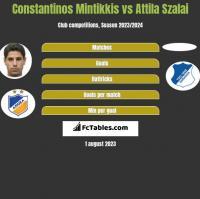 Constantinos Mintikkis vs Attila Szalai h2h player stats