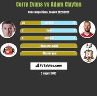 Corry Evans vs Adam Clayton h2h player stats