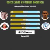 Corry Evans vs Callum Robinson h2h player stats