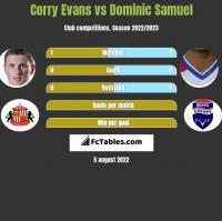 Corry Evans vs Dominic Samuel h2h player stats