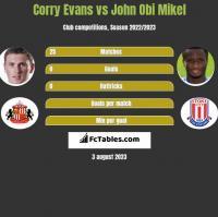Corry Evans vs John Obi Mikel h2h player stats