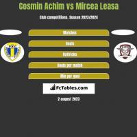 Cosmin Achim vs Mircea Leasa h2h player stats
