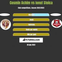 Cosmin Achim vs Ionut Stoica h2h player stats