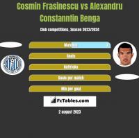 Cosmin Frasinescu vs Alexandru Constanntin Benga h2h player stats