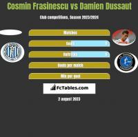 Cosmin Frasinescu vs Damien Dussaut h2h player stats