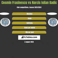 Cosmin Frasinescu vs Narcis Iulian Badic h2h player stats