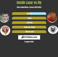 Costin Lazar vs Ely h2h player stats