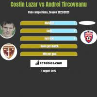 Costin Lazar vs Andrei Tircoveanu h2h player stats