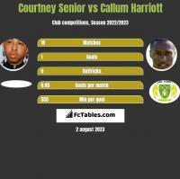 Courtney Senior vs Callum Harriott h2h player stats