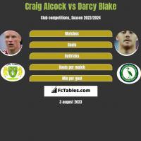 Craig Alcock vs Darcy Blake h2h player stats