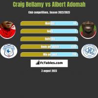 Craig Bellamy vs Albert Adomah h2h player stats